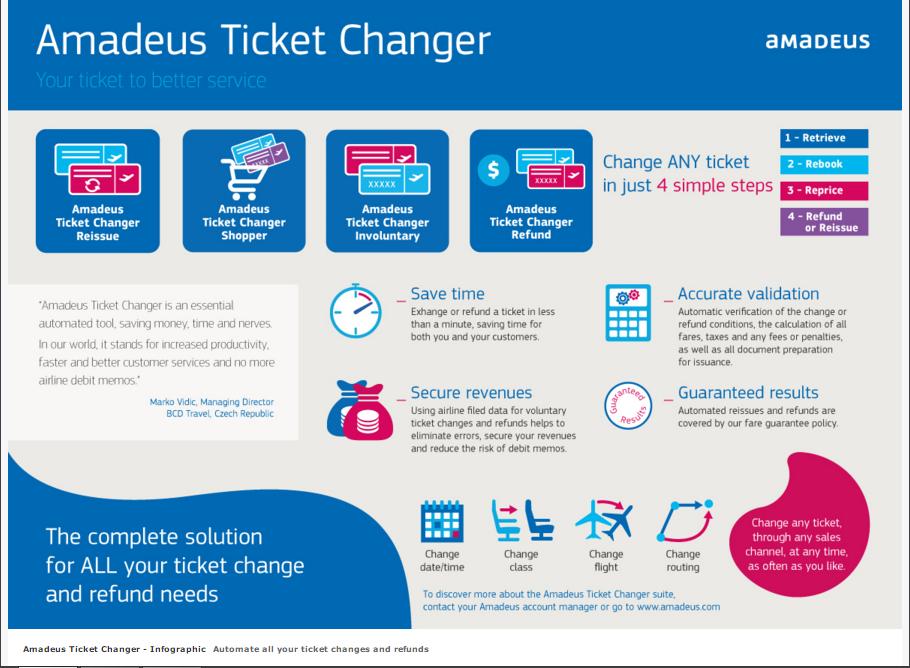 Amadeus-Services