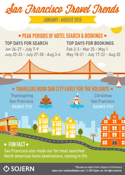 SF-RevDirect-Roadshow-Infographic-back-429x600