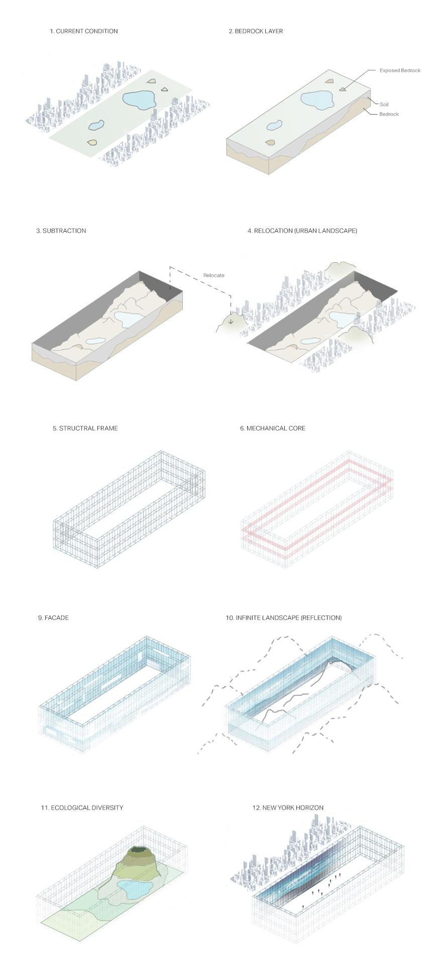 central-park-glass-walls-new-york-horizon-yitan-sun-jianshi-wu-evolo-skyscraper-competition-1