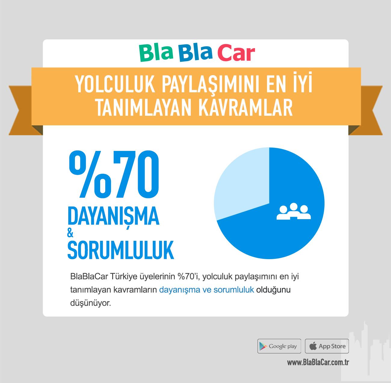 Turkiye_TRUST_Infografik