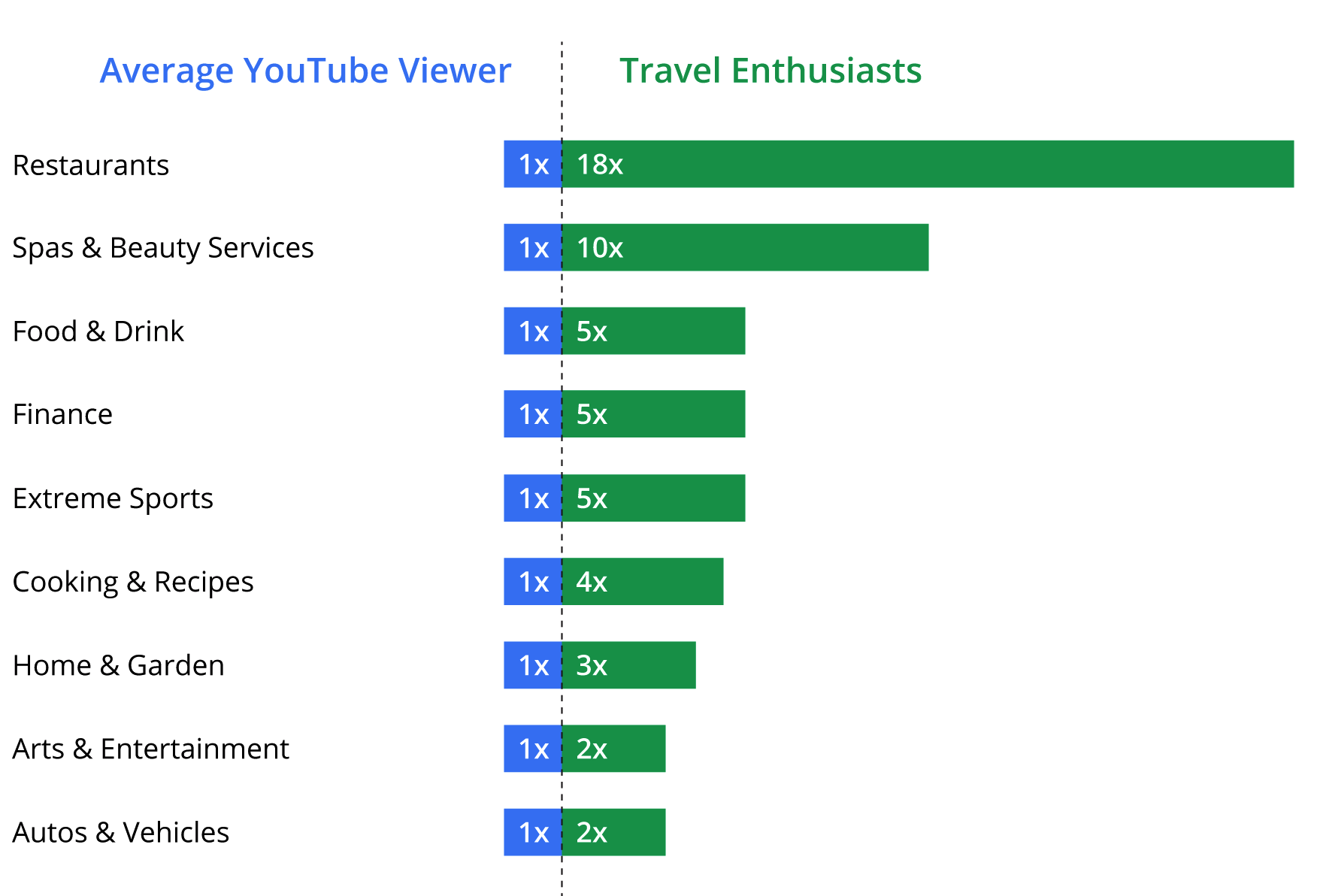 travel-content-takes-off-on-youtube_articles_08