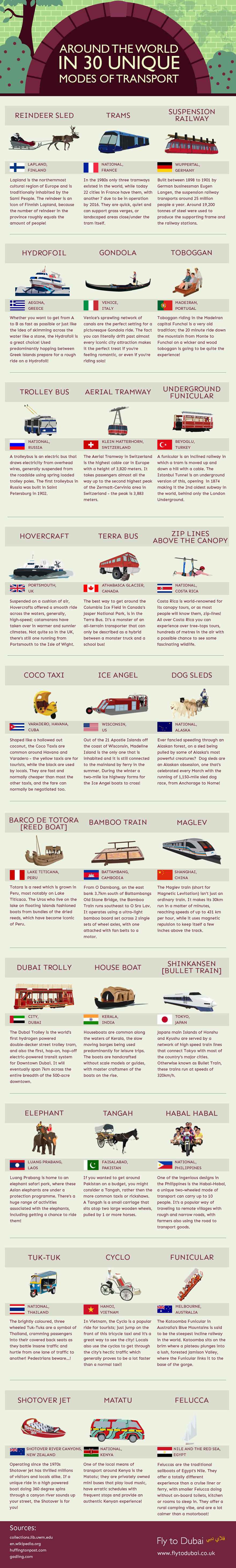 transport-infographic__880